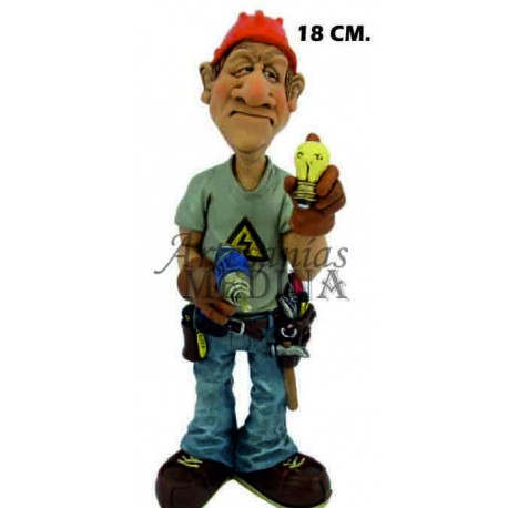 Figura electricista